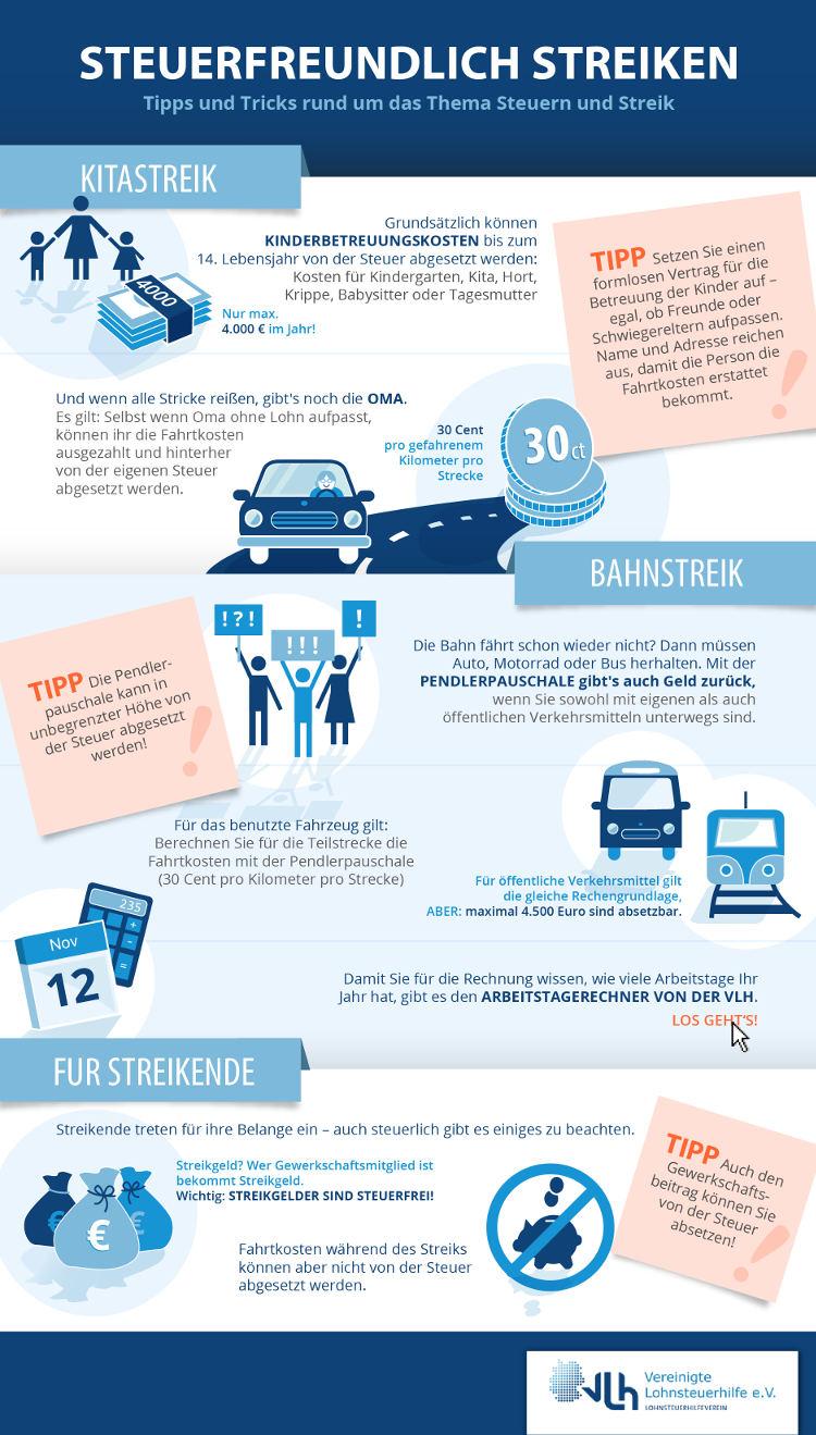 Infografik Streik und Steuern
