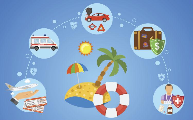Reiseversicherung - unterschiedliche Elemente