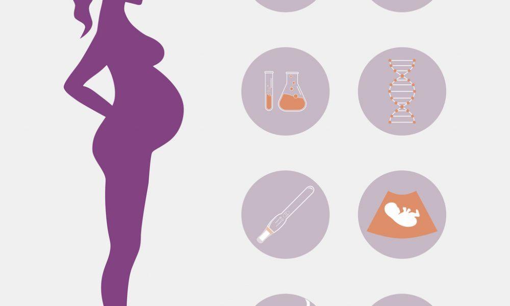 Schwangere mit Baby Symbolen